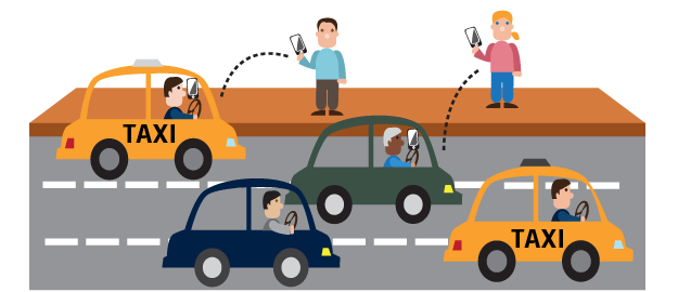 Credits from Ridesharing site http://www.sharedmobility.news/wp-content/uploads/2017/10/shared11.png /><br /> Credits from Shared mobility site http://www.sharedmobility.news/wp-content/uploads/2017/10/shared11.png.</p> <p>Let us examine some of the current types of vehicular traffic that cities have: </p> <p>Public transportation: Big cities all over the world have invested in public transport in the form of trains and bus transit. However, this still hasn't solved the last mile connectivity challenge for commuters which cars, with their comfort and flexibility, tend to provide. </p> <p>Ridesharing vehicles: I would rather call them cab hailing or taxi hailing companies. Many drivers of cab hailing companies like Uber, Lyft and Ola have helped optimize traffic in most cities by increasing seat utilization per car. However, they have also added to the traffic congestion (<a href=