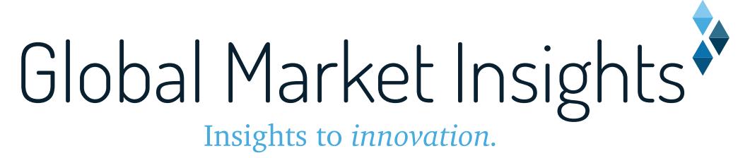 ITS Market